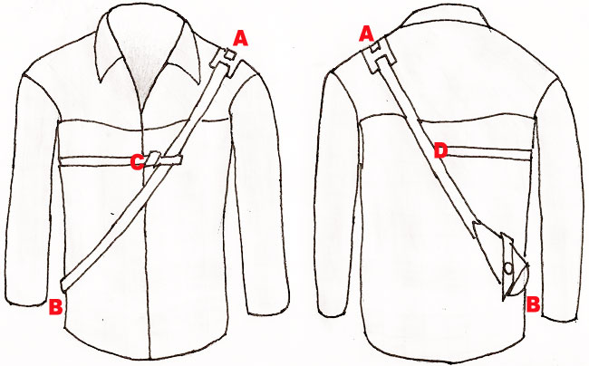 Harness Fitting 3